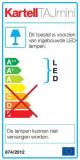 Kartell Taj Mini tafellamp LED