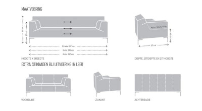 Design on Stock Bloq bank 3-zits