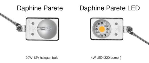 Lumina Daphine Parete 35 wandlamp LED 2700K