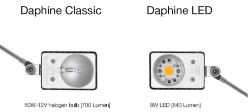 Lumina Daphine tafellamp LED 3000K